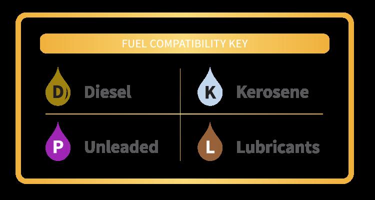 fuel compatibility key landscape