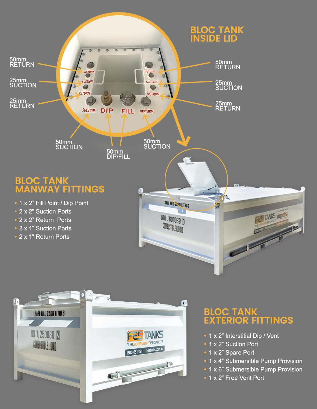 10000l self bunded bloc tank fuel fitting arrangement